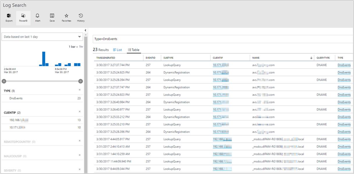 DNS Analytics solution in Azure Monitor | Microsoft Docs