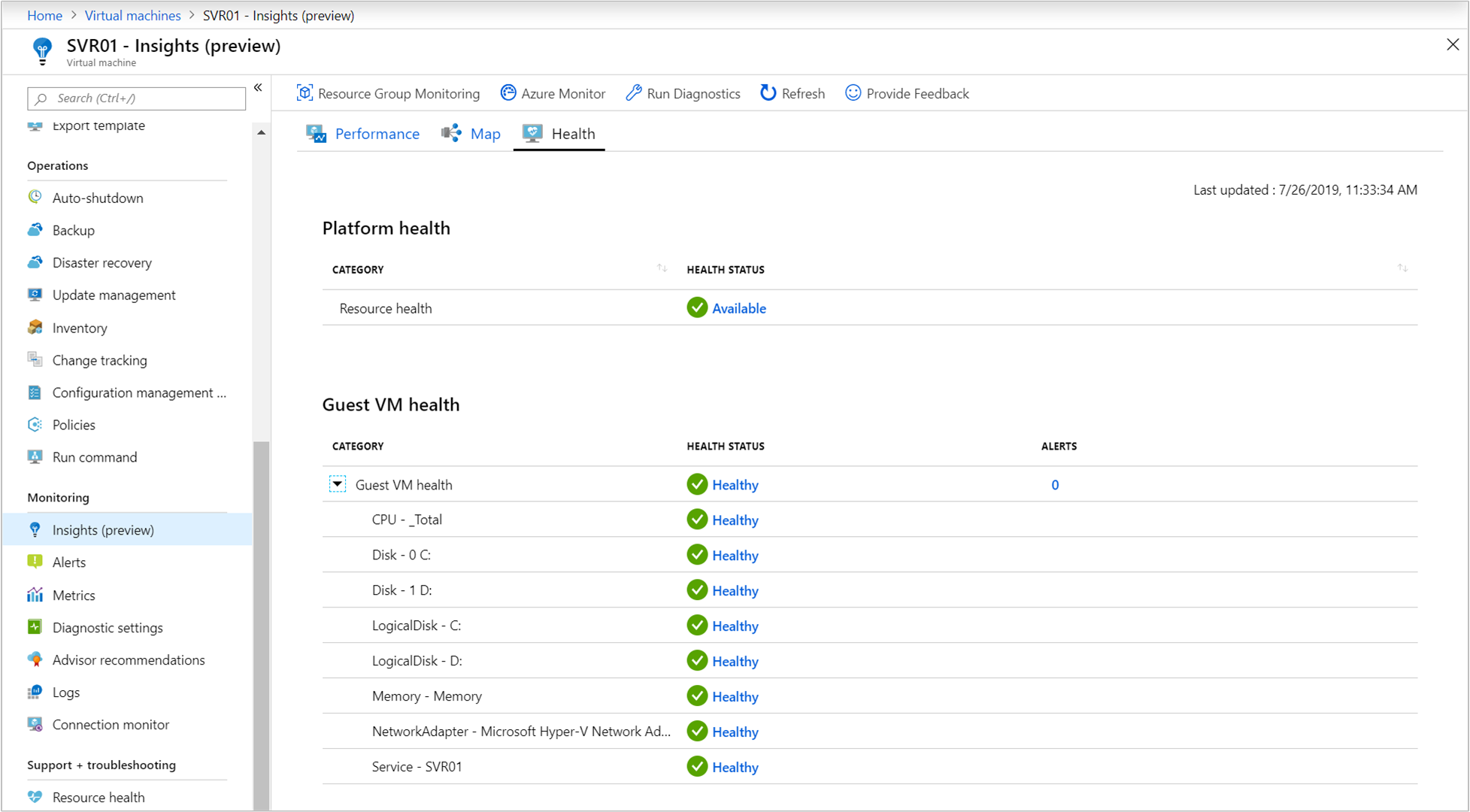 Understand the health of your Azure virtual machines
