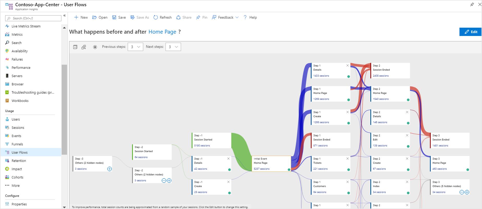 Quickstart with Azure Application Insights | Microsoft Docs