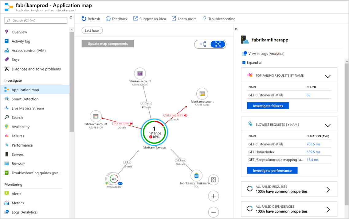 Monitor your ASP NET Web App with Azure Application Insights