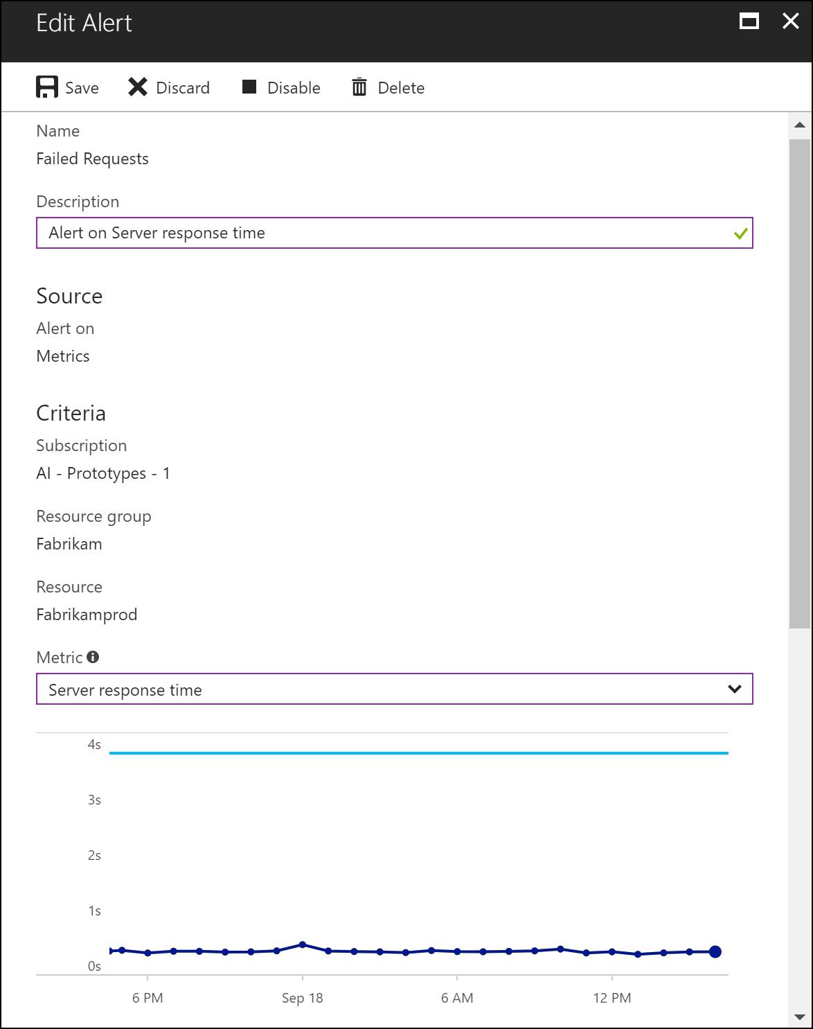 Send Alerts From Azure Application Insights Microsoft Docs Sentry 800 Wiring Diagram Add Alert Rule