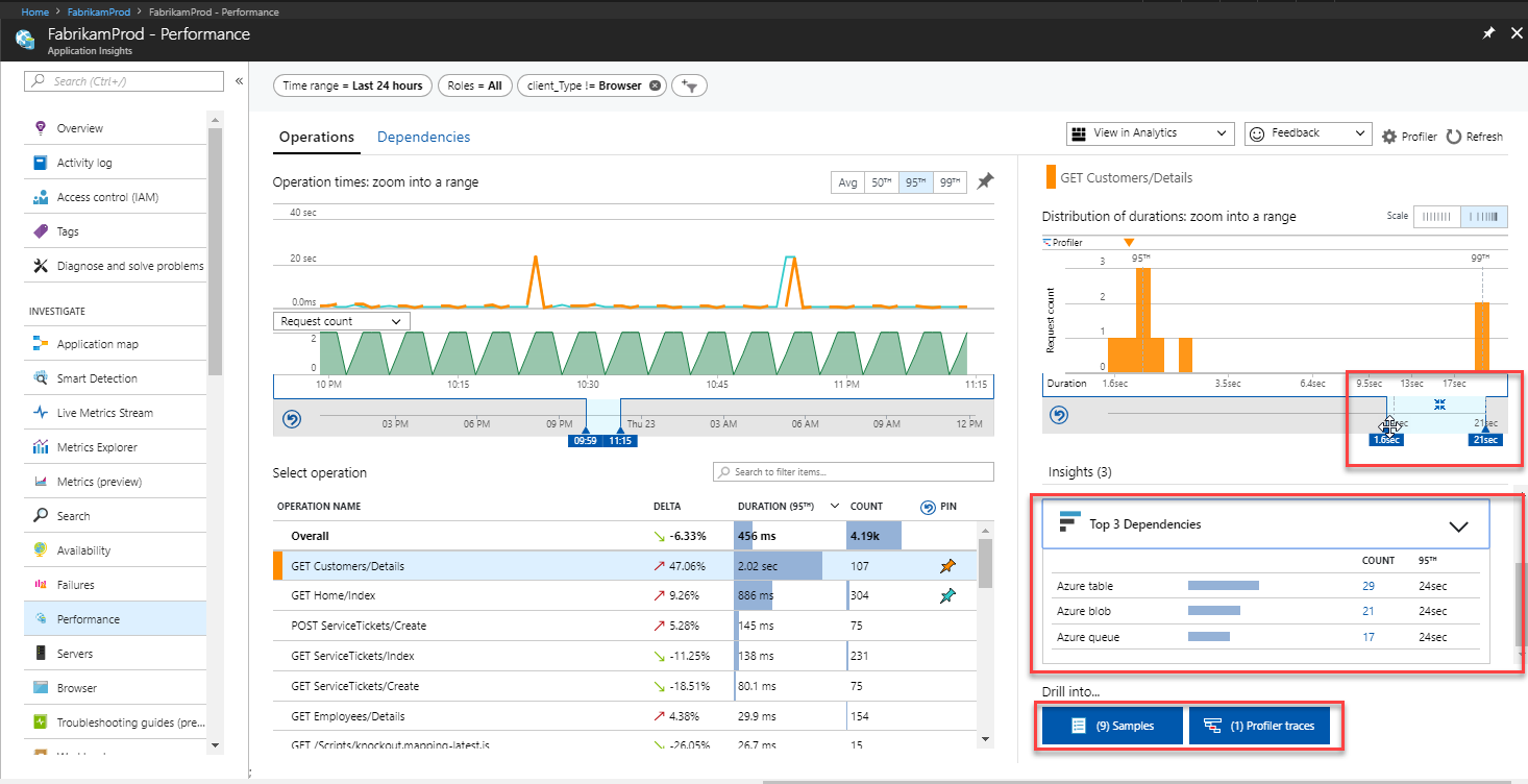 Diagnose Performance Issues Using Azure Application Insights How To Build A Long Duration Timer Distribution