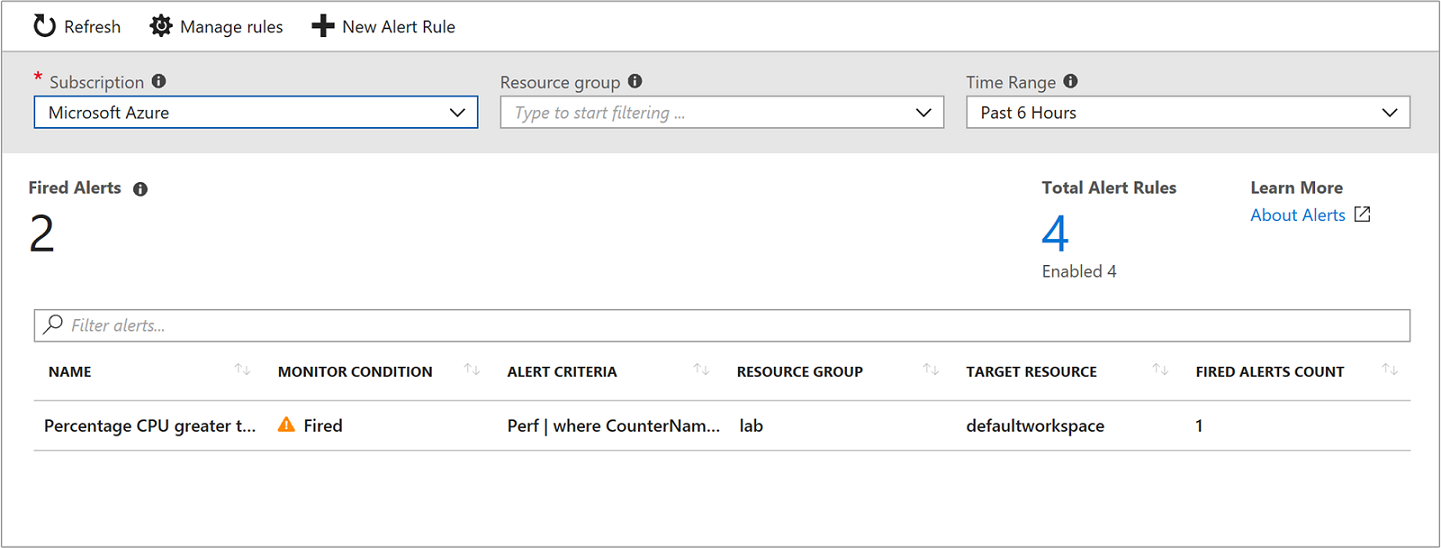 Respond to events with Azure Log Analytics Alerts