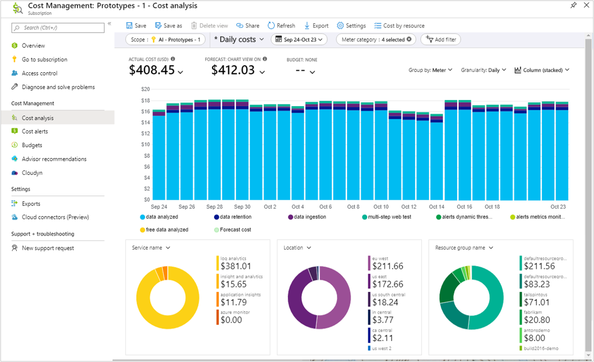 Azure Cost Management screenshot