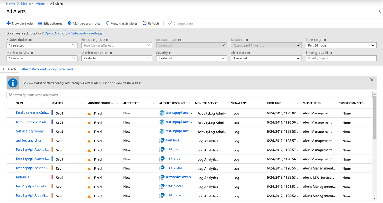 Overview of alerting and notification monitoring in Azure
