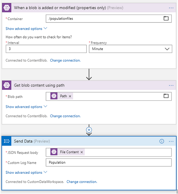 Create a data pipeline with the Azure Monitor Data Collector