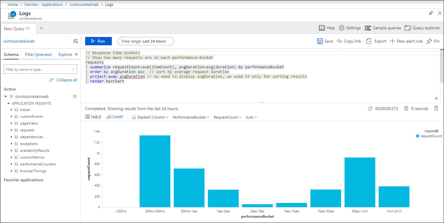 Application Insights Analytics