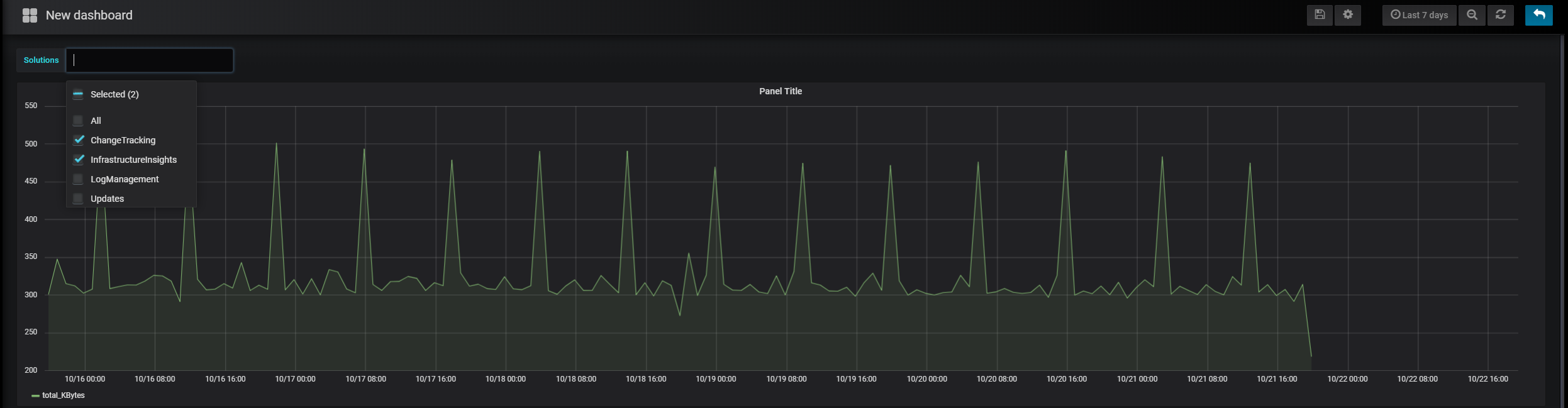 Monitor Azure services and applications using Grafana
