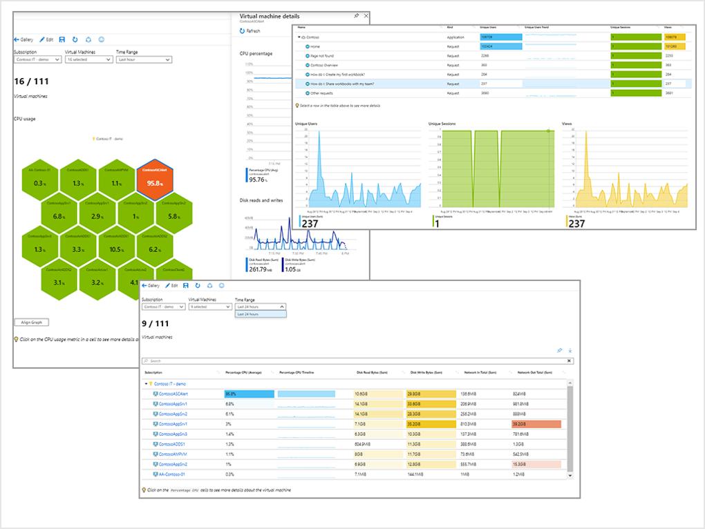Azure Monitor workbook