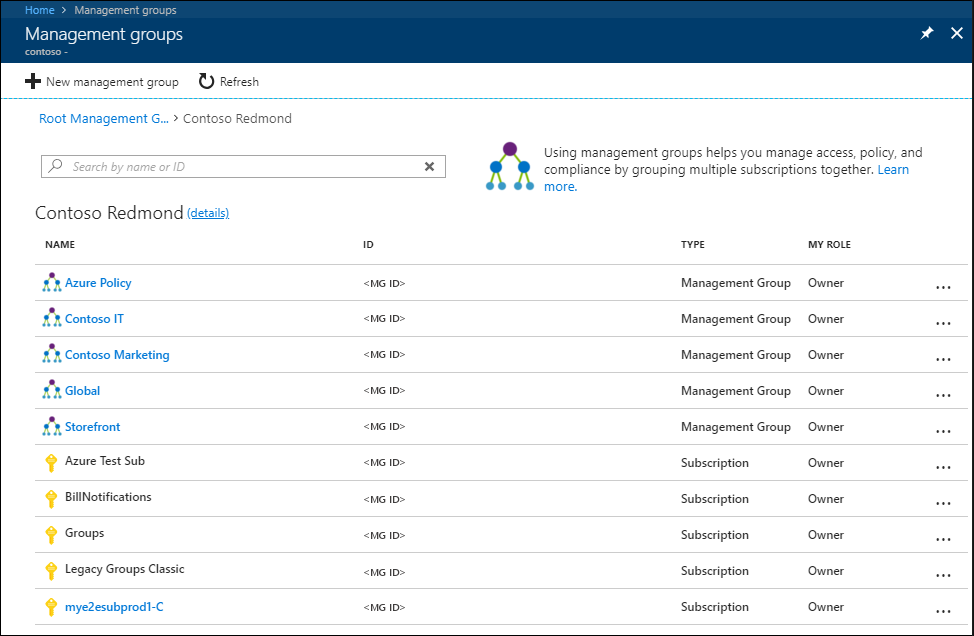 how to delete resource group azure