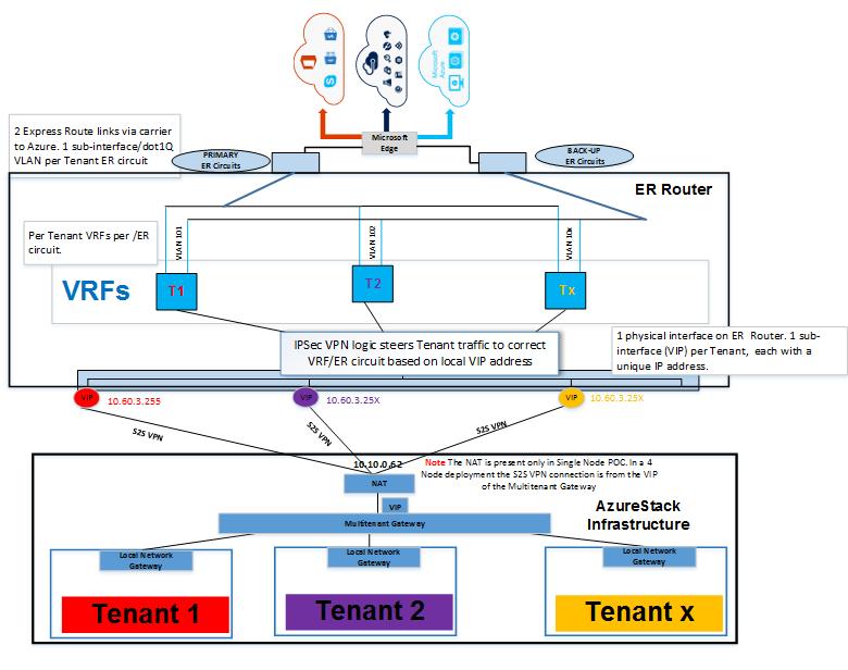 Train Vrf Diagram Auto Electrical Wiring Diagram