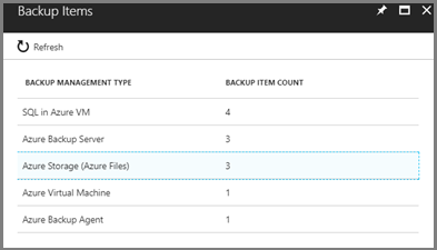 Back up and restore Azure File Shares | Microsoft Docs