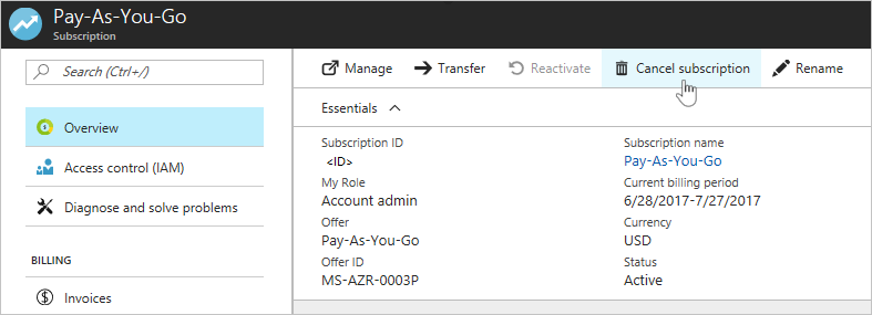 Cancel your Azure subscription | Microsoft Docs