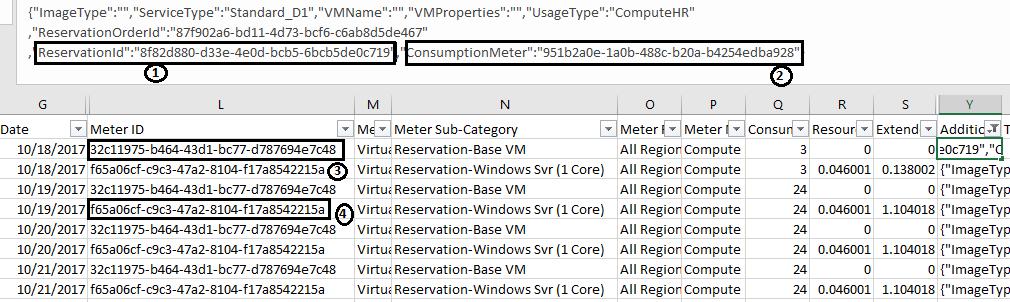 Understand Azure Reservations Usage For Enterprise Microsoft Docs