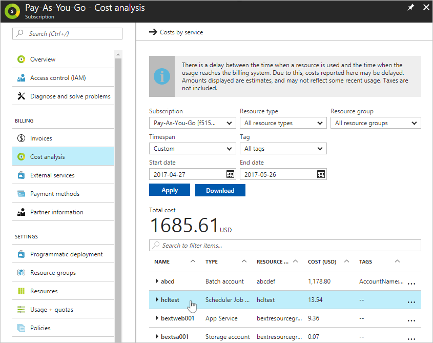Understand your Azure bill | Microsoft Docs