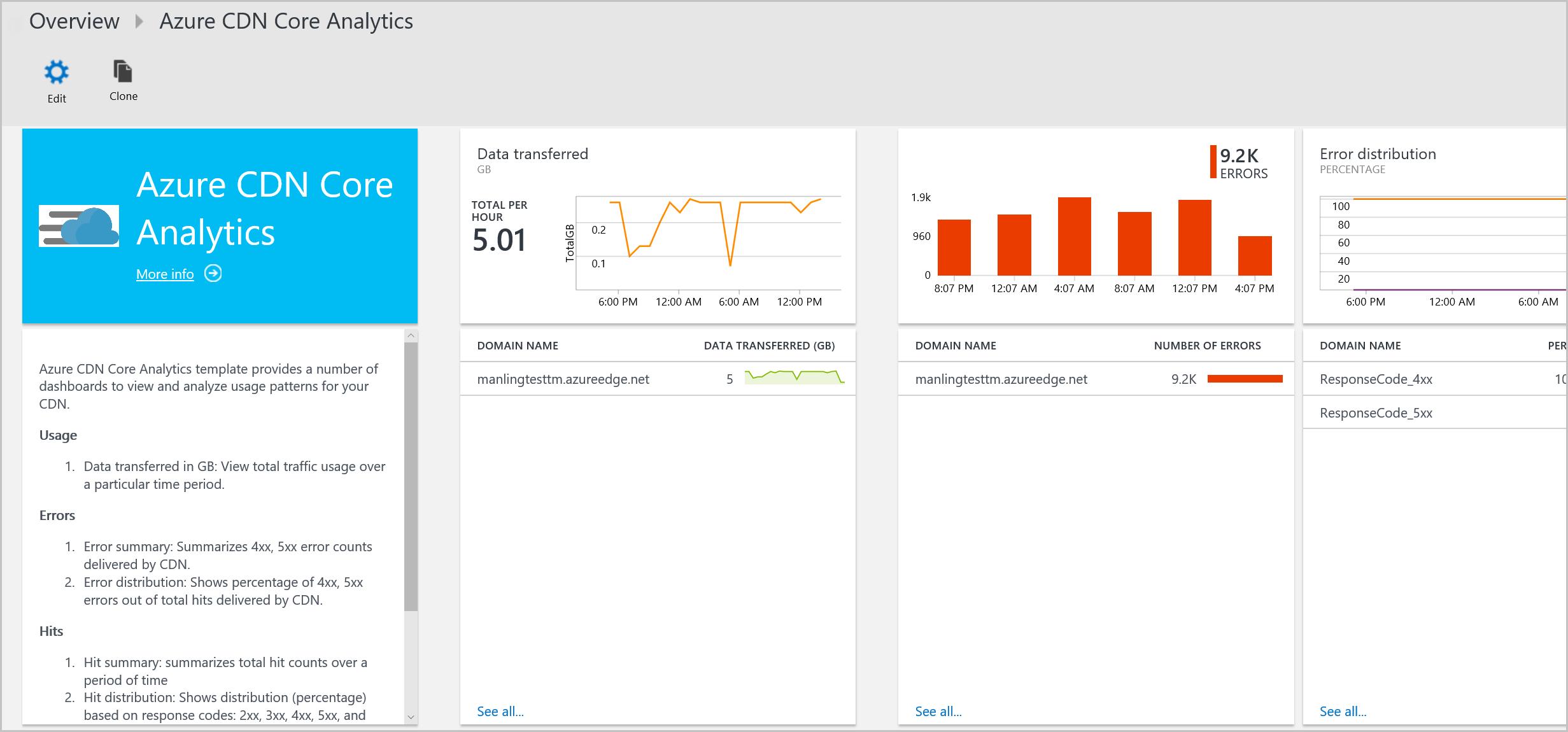Azure diagnostic logs   Microsoft Docs