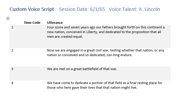 Record custom voice samples - Speech Service - Azure Cognitive