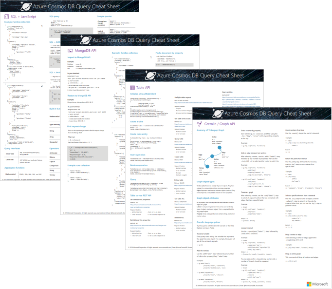 Azure Cosmos DB PDF query cheat sheets | Microsoft Docs