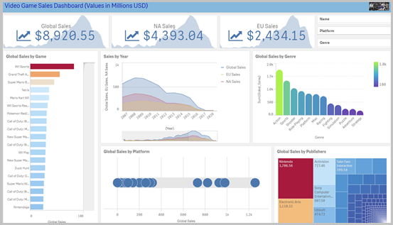 Connect Qlik Sense to Azure Cosmos DB and visualize your data