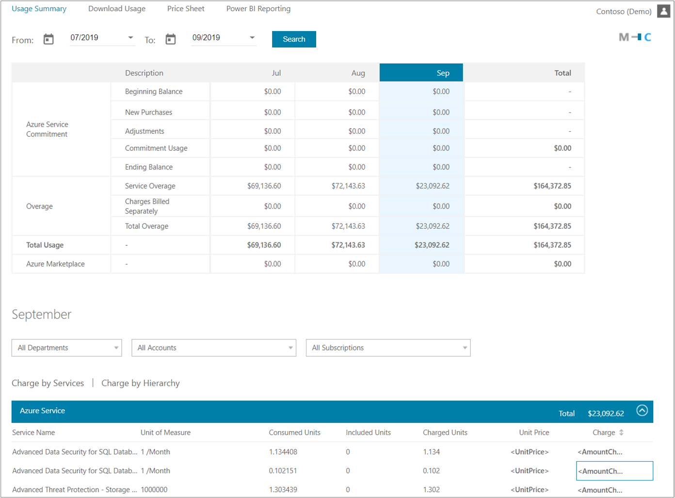 Get started with the Azure Enterprise portal   Microsoft Docs
