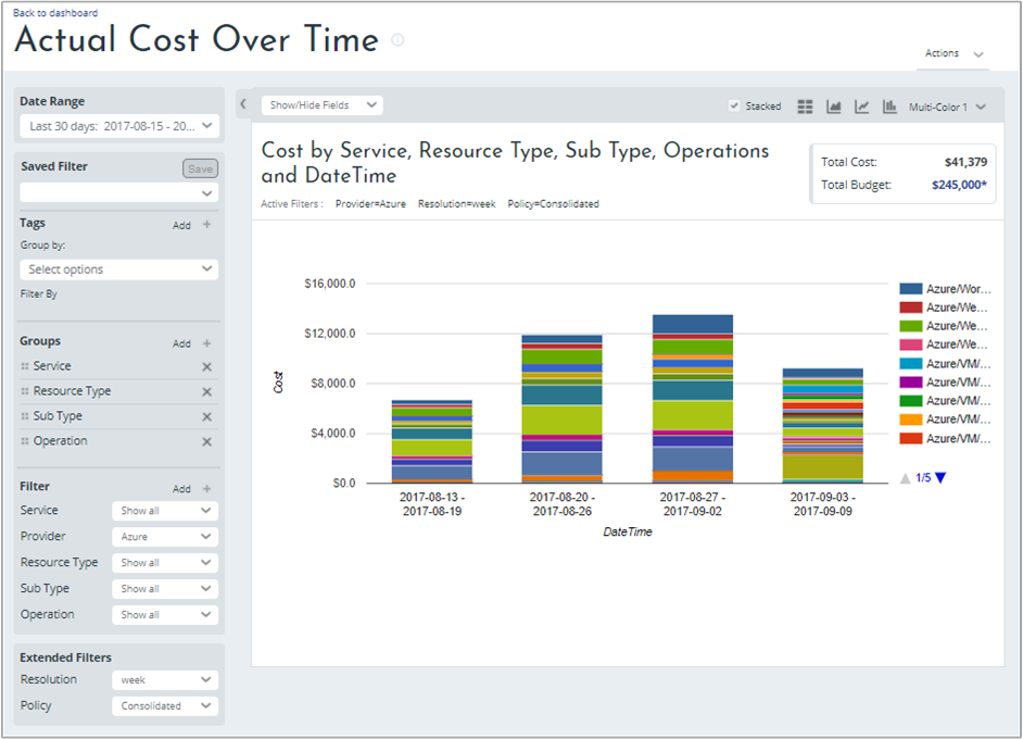 overview of azure cost management microsoft docs