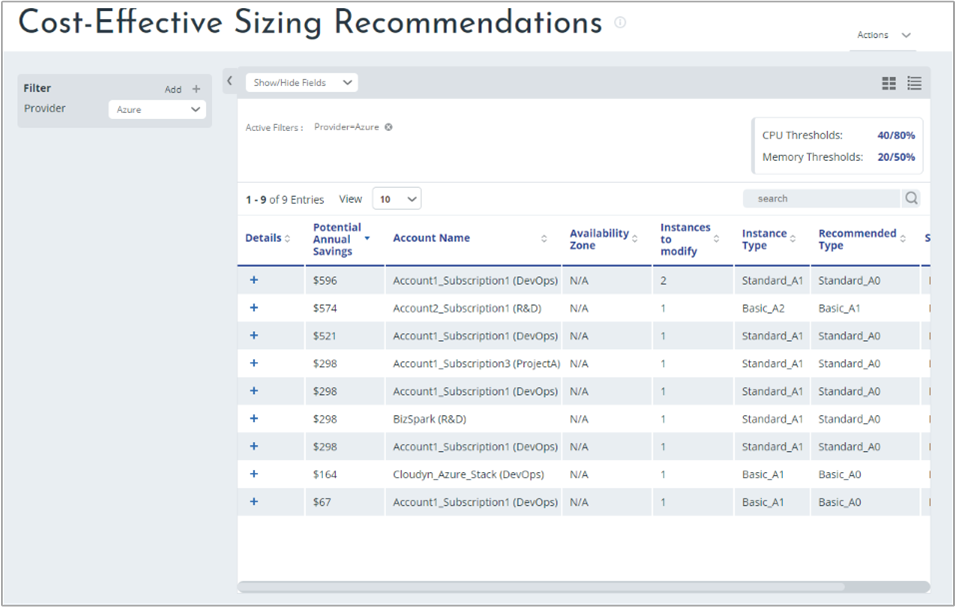 Overview of azure cost management microsoft docs sizing recommendations sciox Choice Image