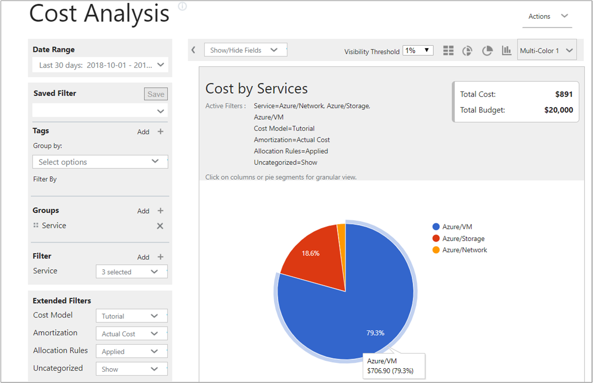 Tutorial manage costs with azure cost management for Cost to build report