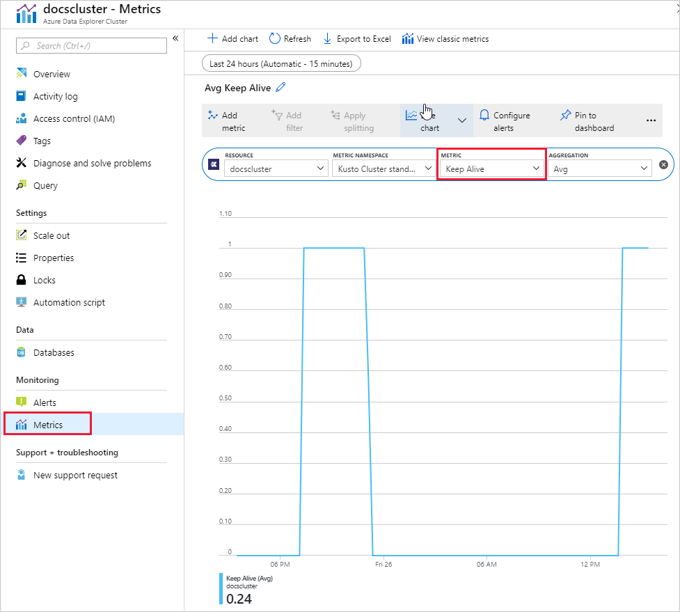 Check the health of an Azure Data Explorer cluster