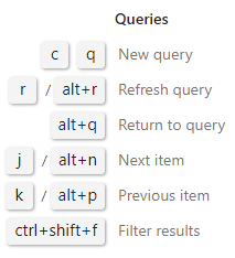 Queries keyboard shortcuts
