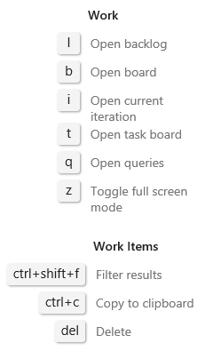 Work items page shortcuts