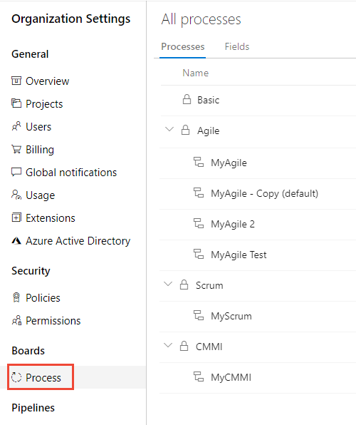 Organization Settings, Process page