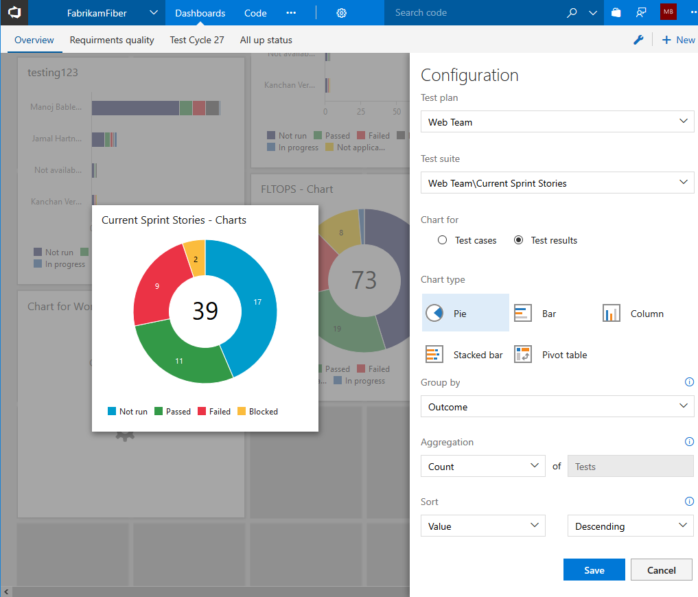 Multi Phase Builds Vsts Sprint 123 Update Microsoft Docs Diagrams Moreover Fax Machine Hook Up Diagram On Chart Widget