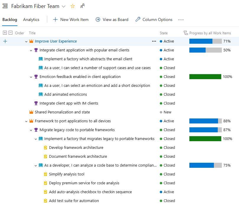 Azure Boards - Sprint 157 Update | Microsoft Docs