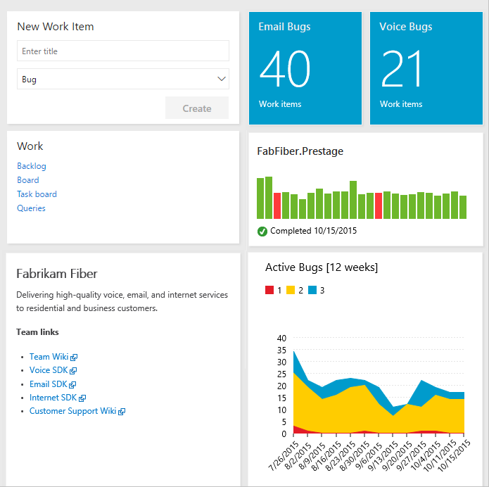 Understand Dashboards Charts Reports Widgets Azure Devops Microsoft Docs