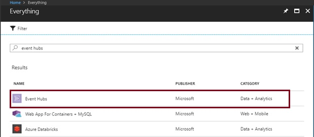 Data streaming with Azure Event Hubs using the Kafka protocol