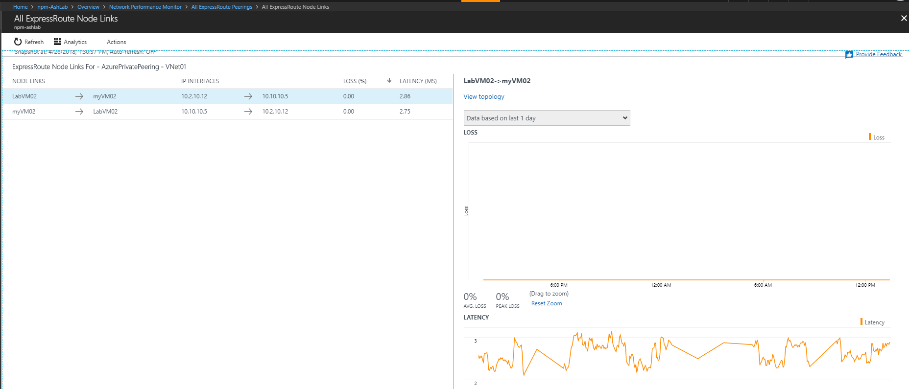 Configure Network Performance Monitor for ExpressRoute