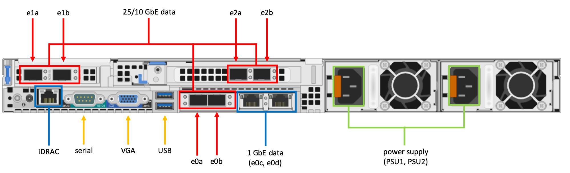 Download Idrac Terminal