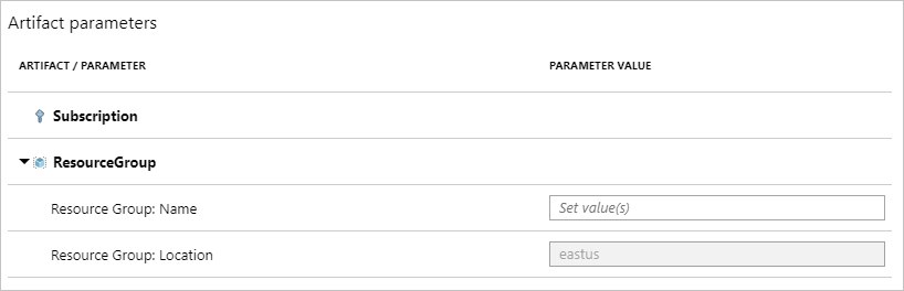 Use parameters to creating dynamic blueprints - Azure