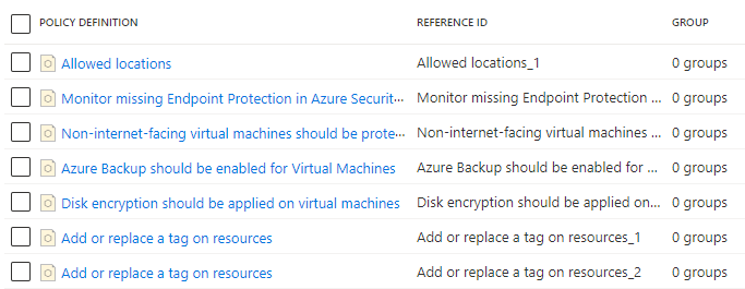 Create and manage policies to enforce compliance - Azure