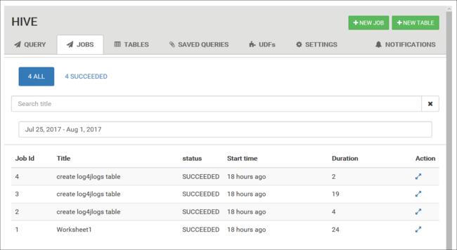 Use Apache Ambari Views to work with Hive on HDInsight