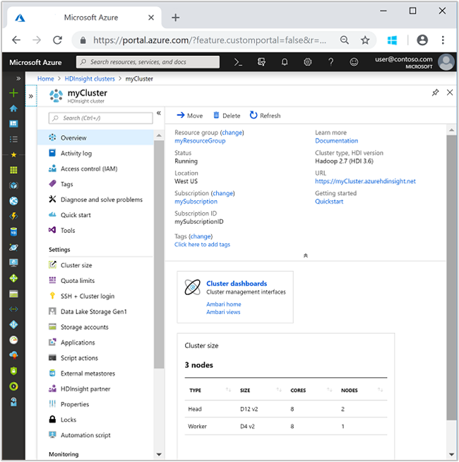 Manage Apache Hadoop clusters in HDInsight using Azure