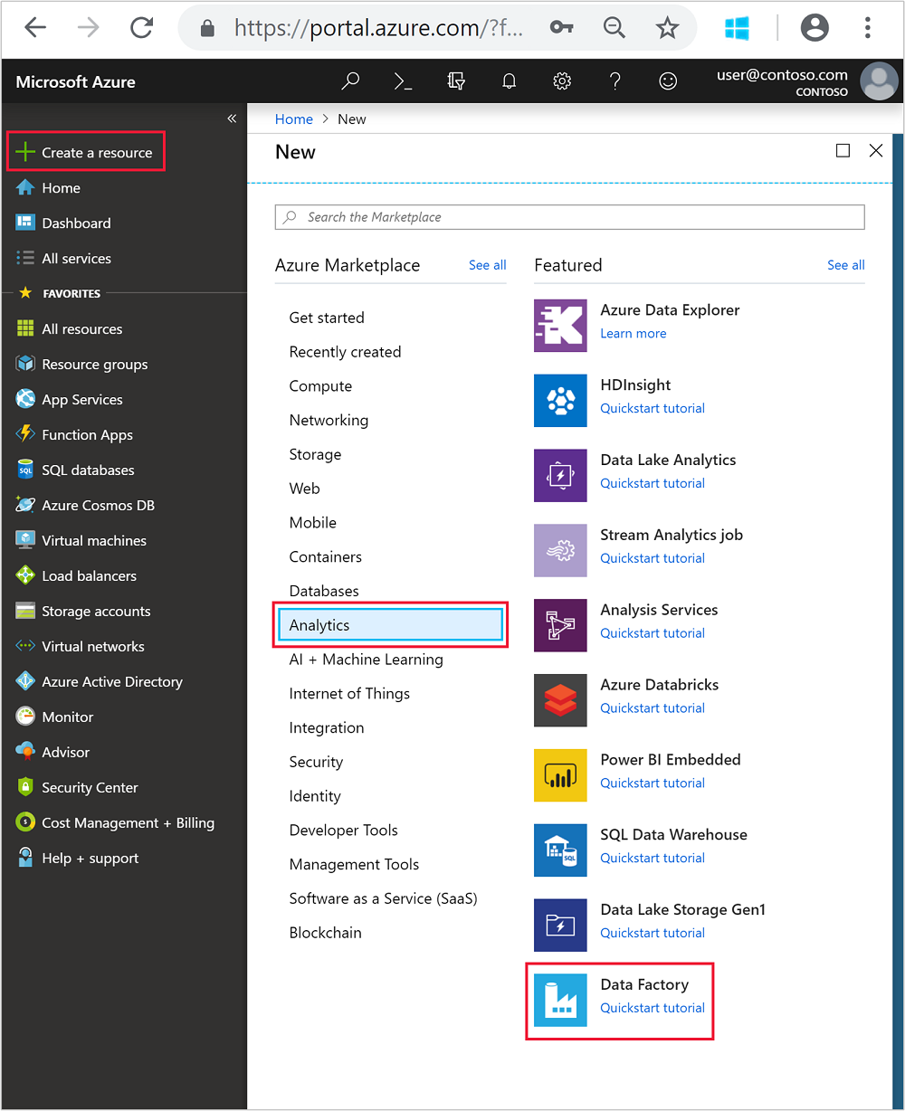 Azure Data Factory on the portal