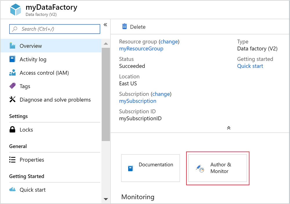Azure Data Factory overview
