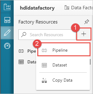 Create a pipeline in Azure Data Factory