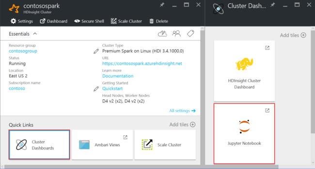 Analyze Application Insight logs with Spark - Azure