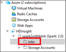Tutorial - Azure Toolkit for IntelliJ: Create Spark applications for