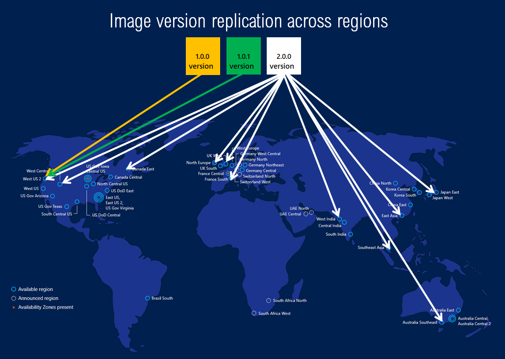 Azure Shared Image Gallery | Microsoft Docs