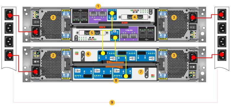 install microsoft azure storsimple 8600 device
