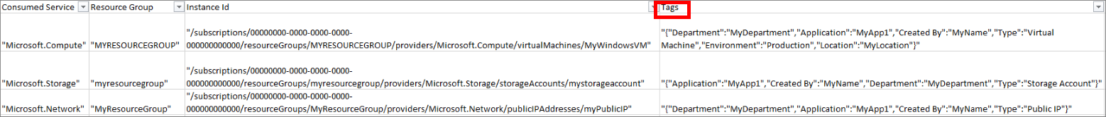 Tags Column In Azure Portal