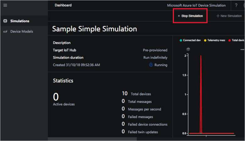 Simulation run